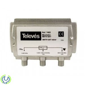 Televes Combiner TV/Radio/SAT